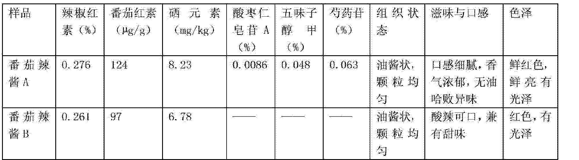 Figure CN103099191AD00062