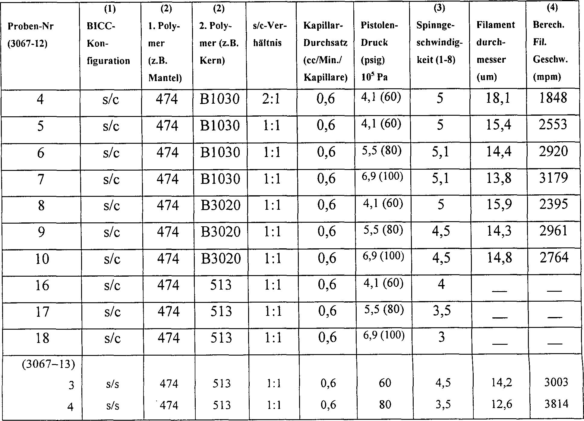 Figure 00730001