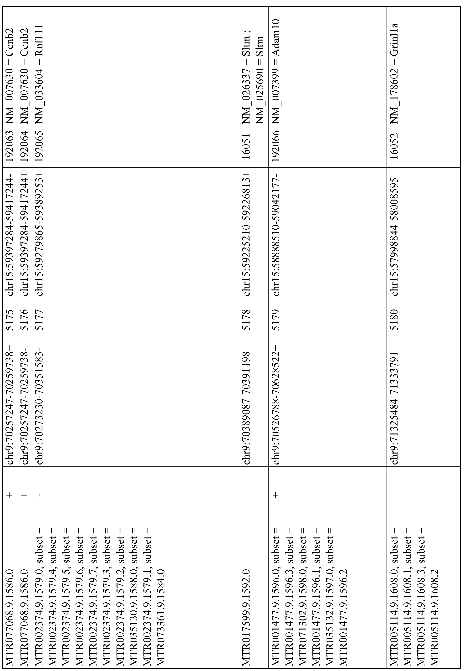 Figure imgf000941_0001