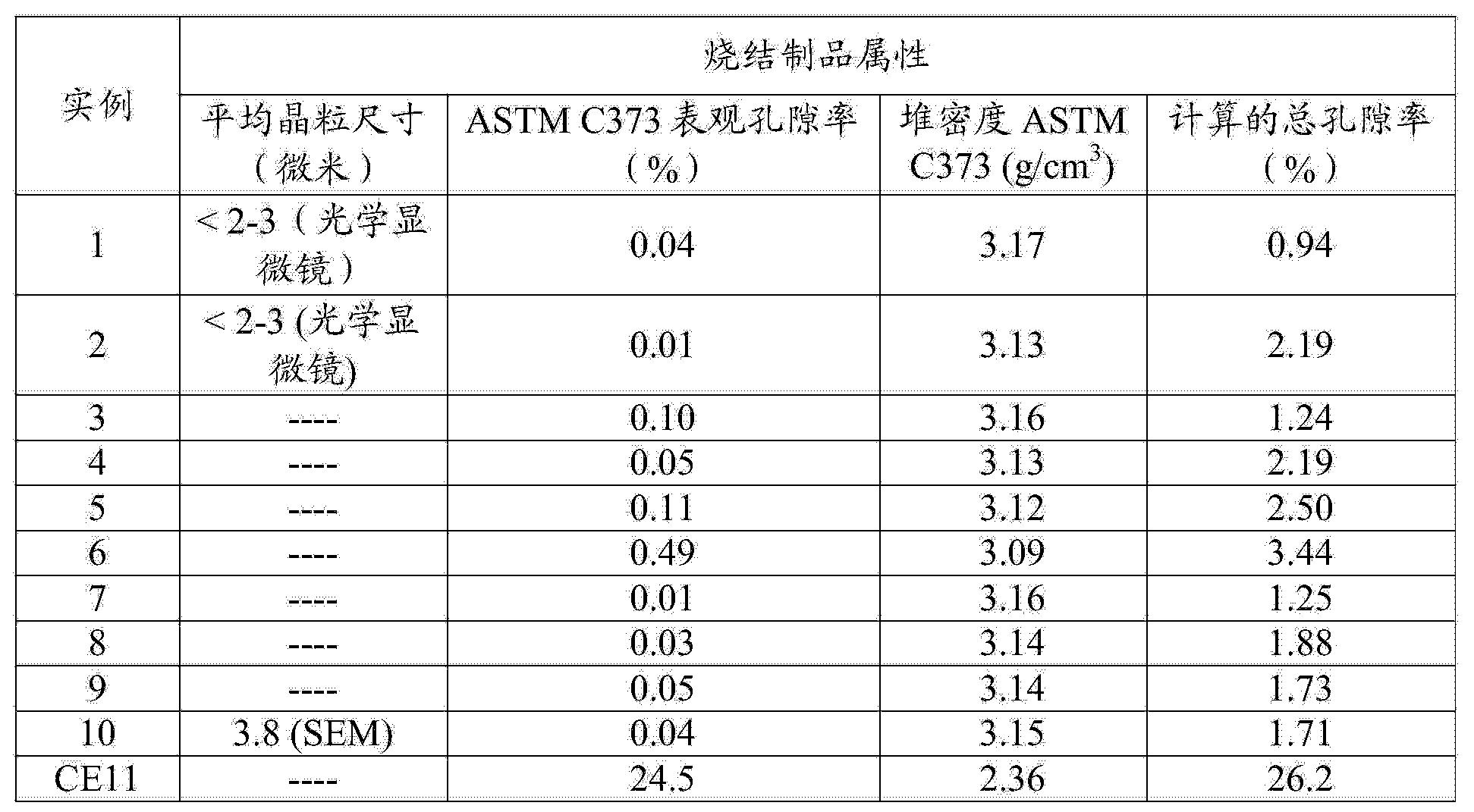 Figure CN104684686AD00182