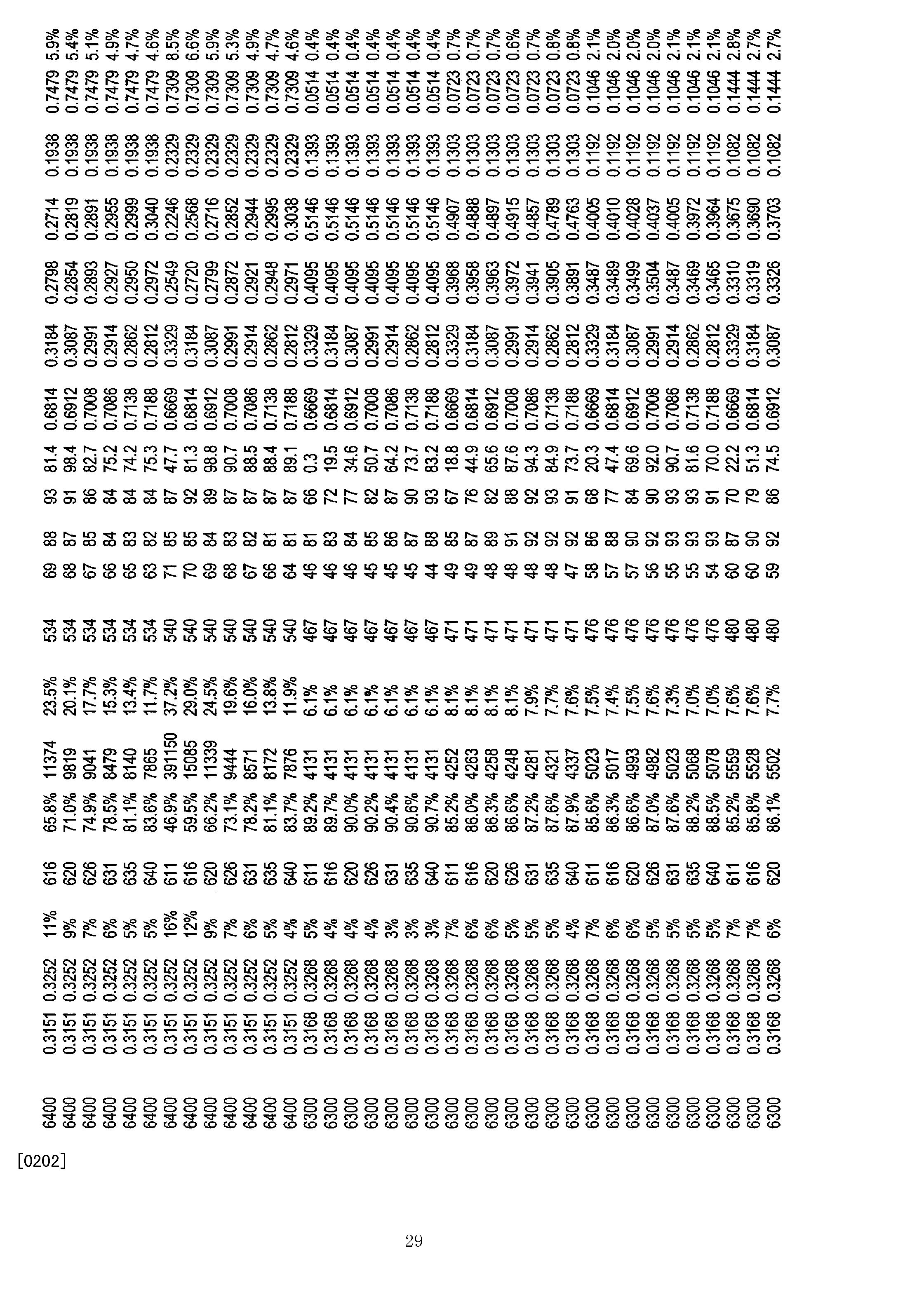 Figure CN101821544BD00291
