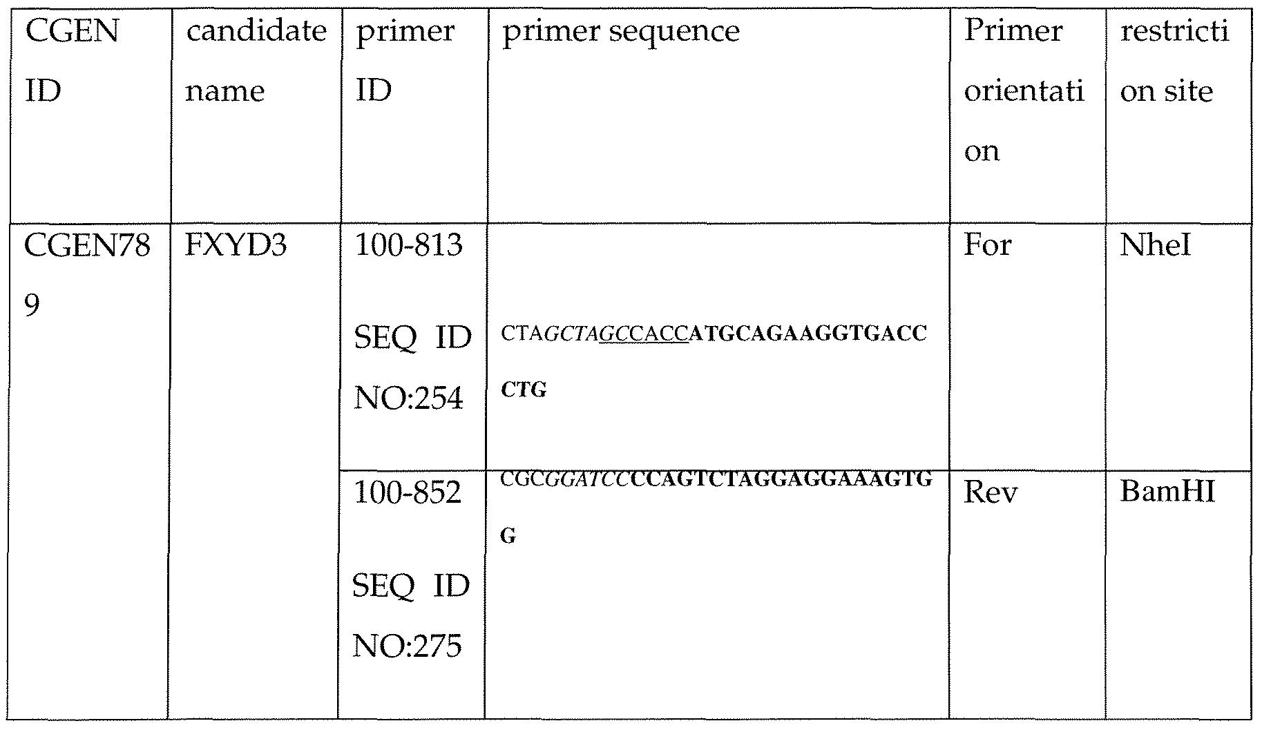 Figure imgf000504_0002