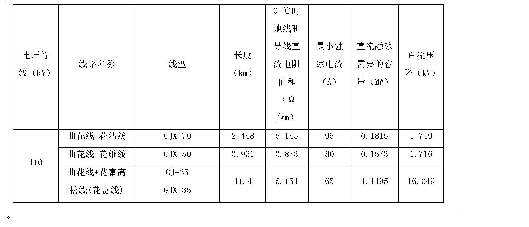 Figure CN102611062AD00082