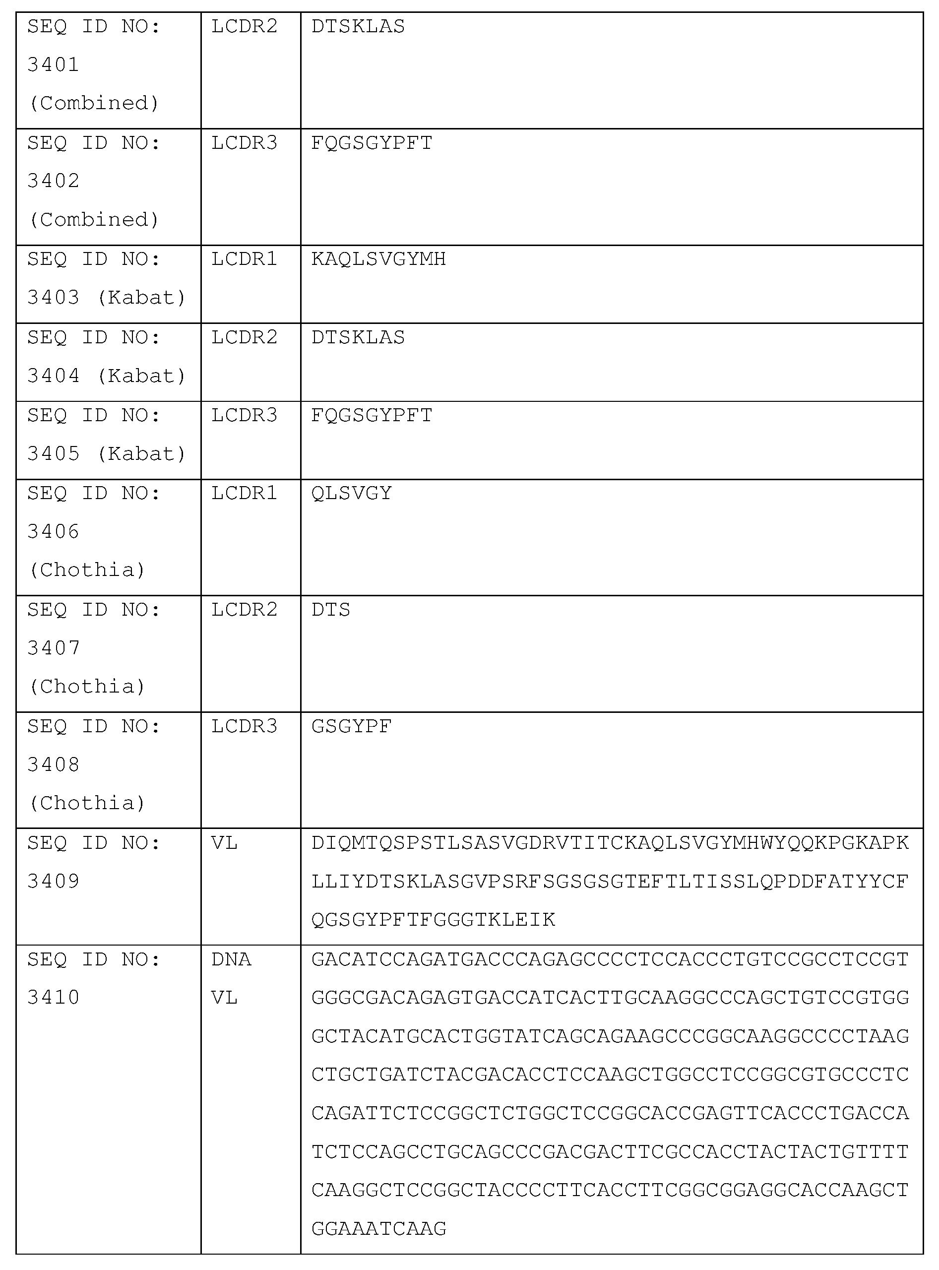 Figure imgf000504_0001