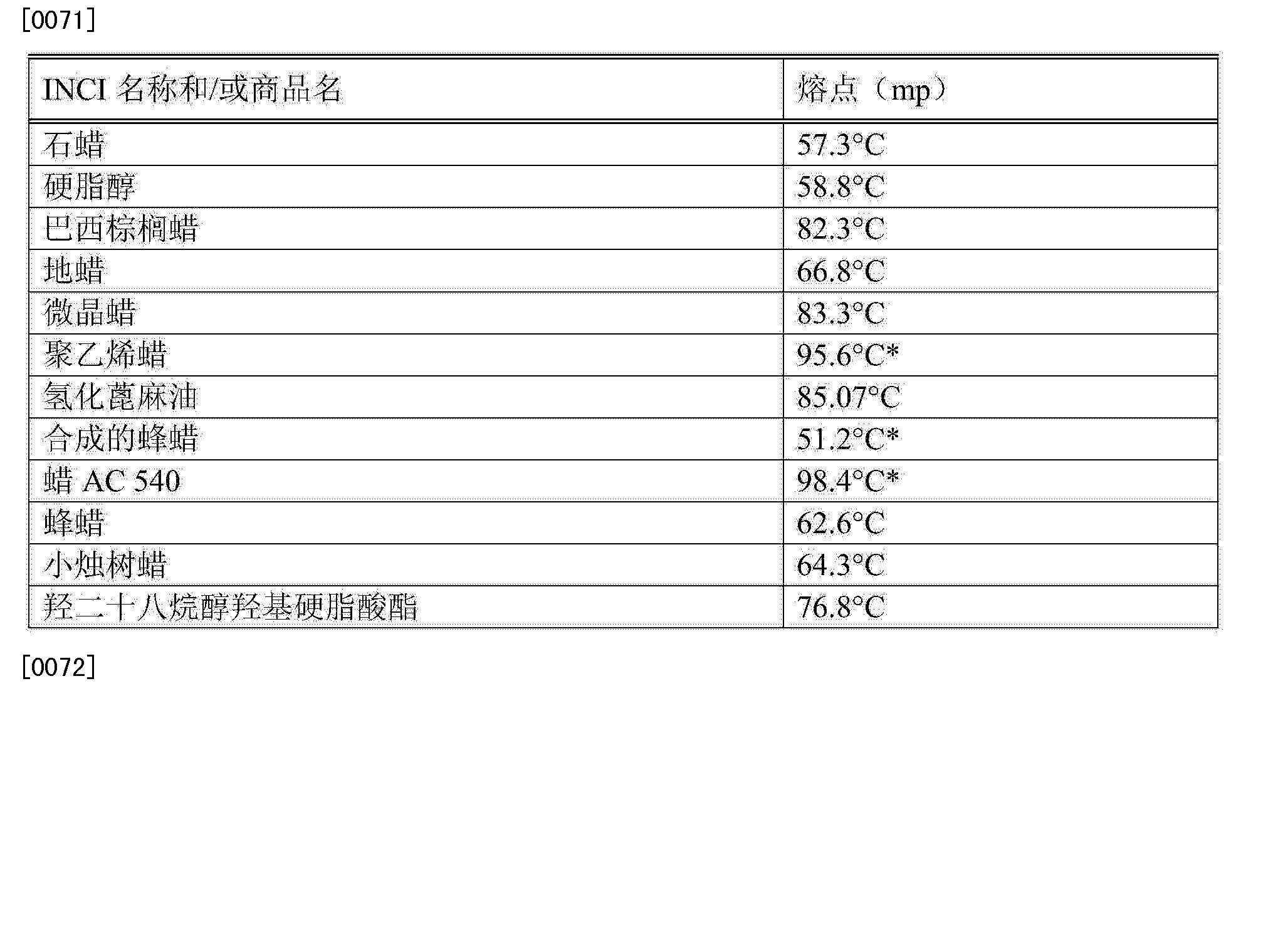 Figure CN104736203AD00101