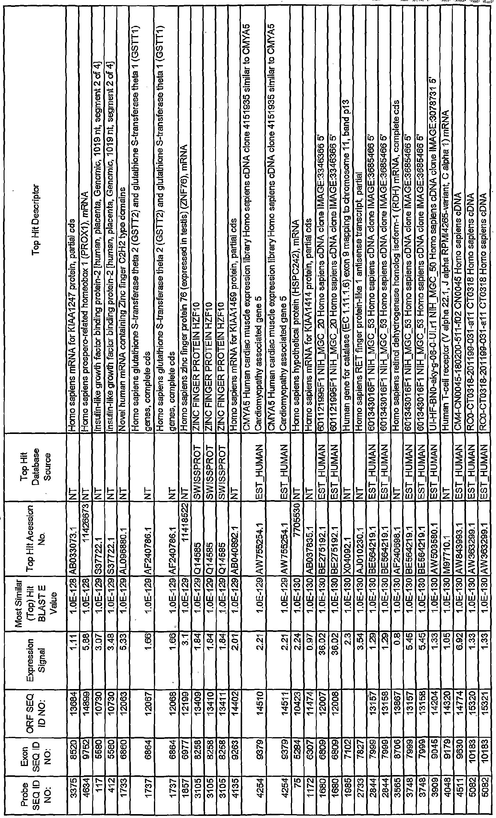 Figure imgf000273_0001