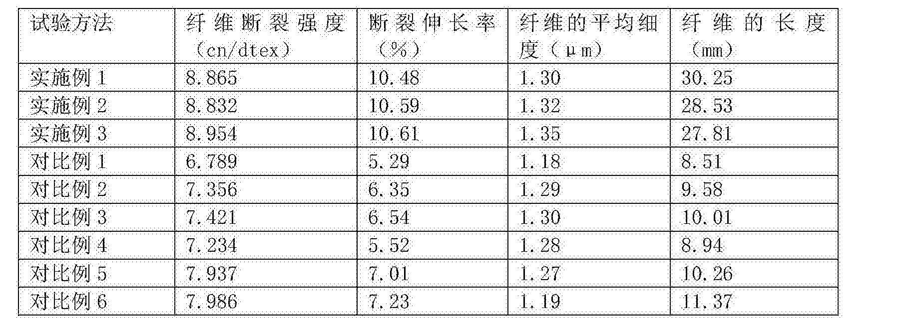 Figure CN105839417BD00071