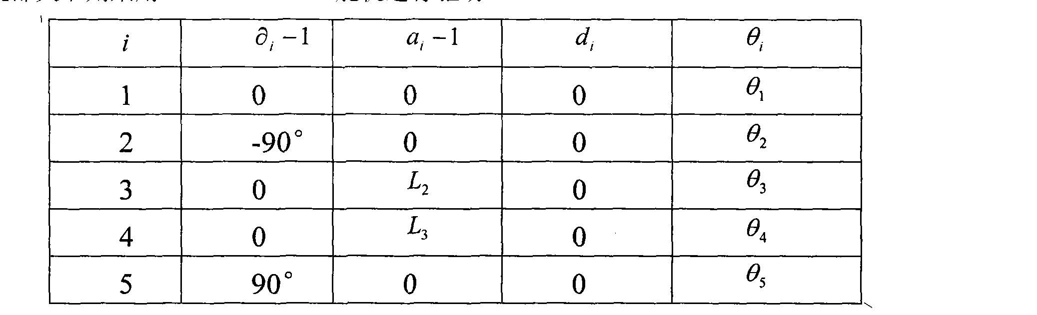 Figure CN102039589BD00081
