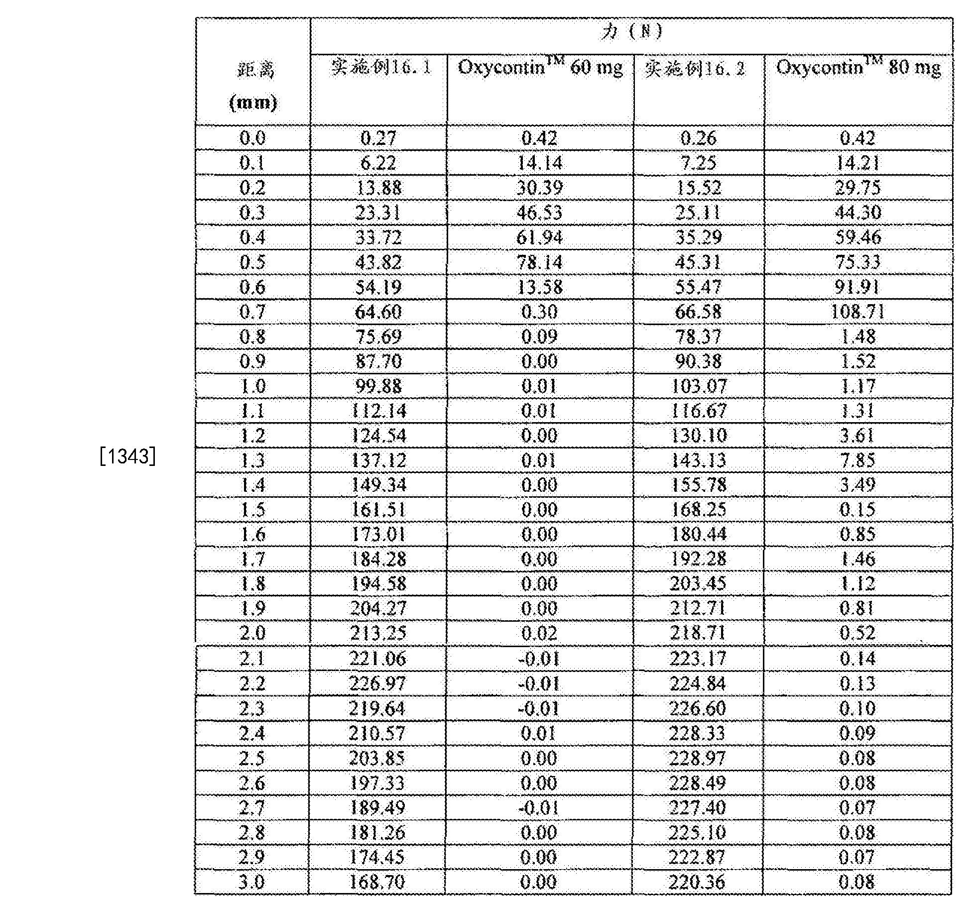 Figure CN102688241BD01331