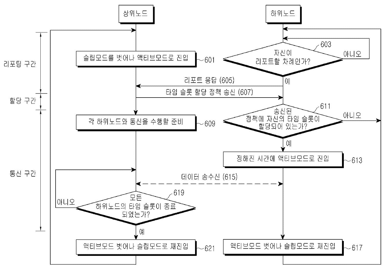 Figure R1020080109770
