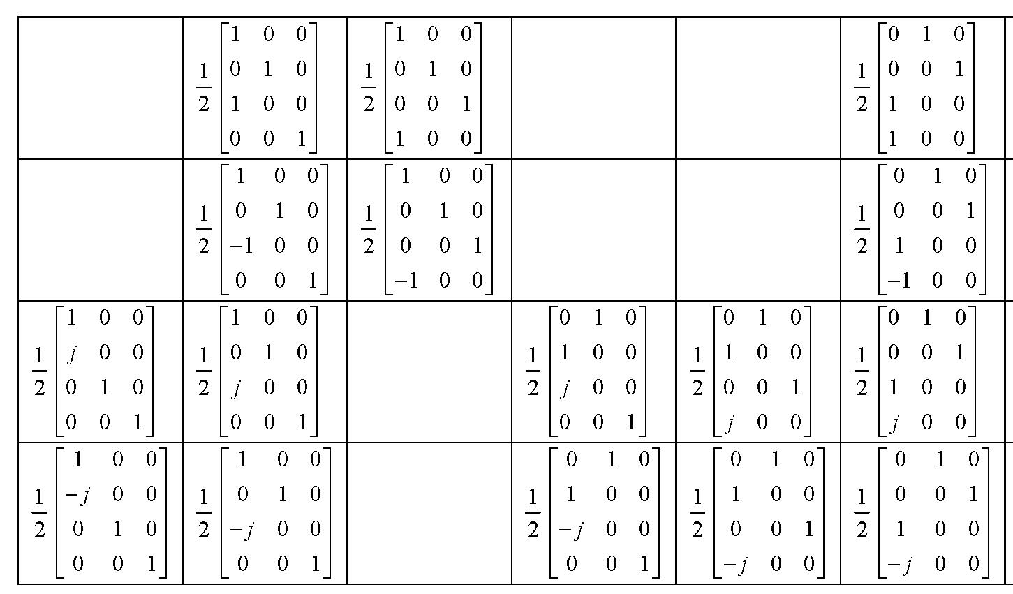 Figure 112010009825391-pat01248