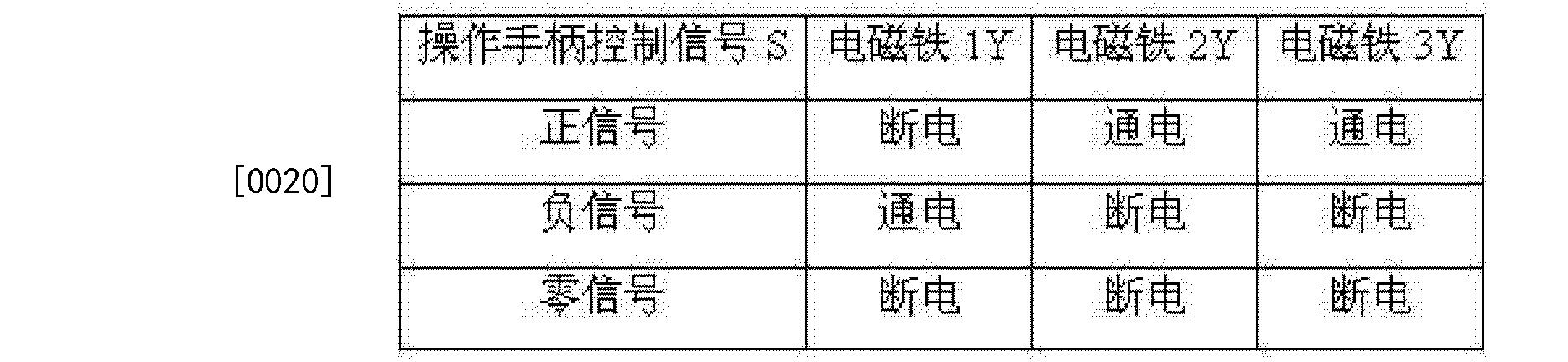 Figure CN103397677BD00061