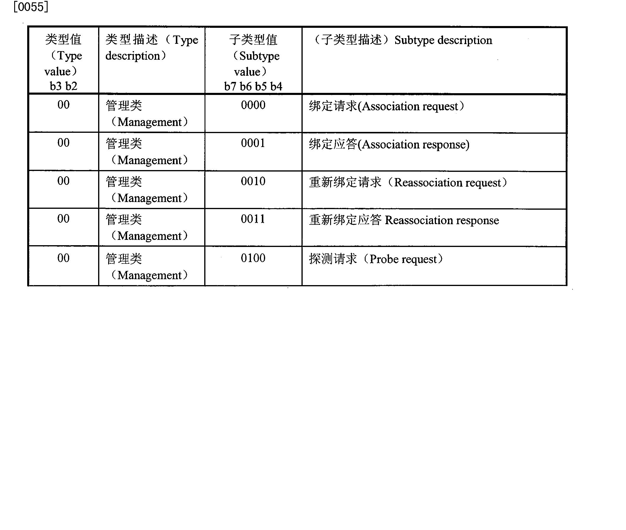 Figure CN101056258BD00071