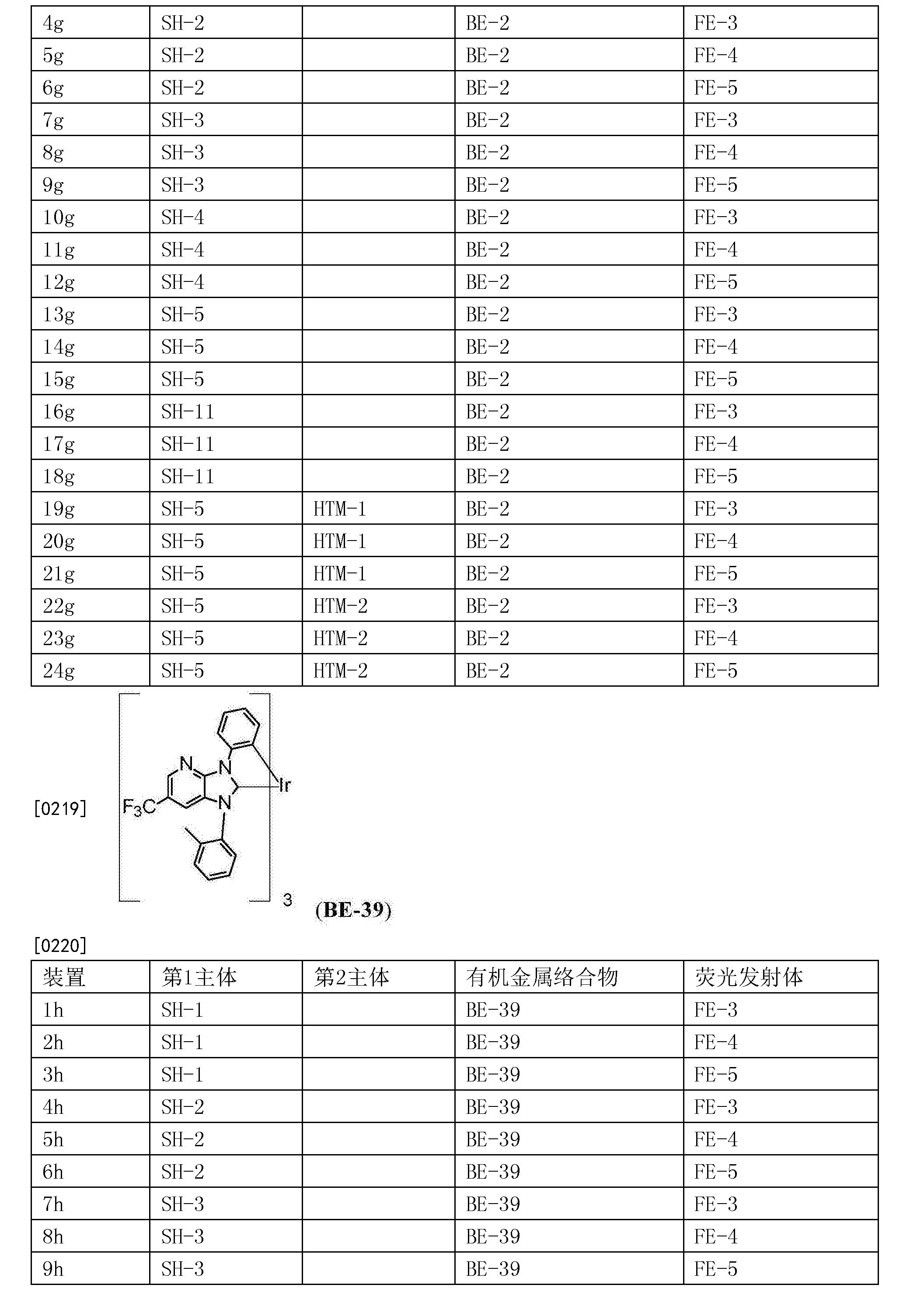 Figure CN107735880AD00491