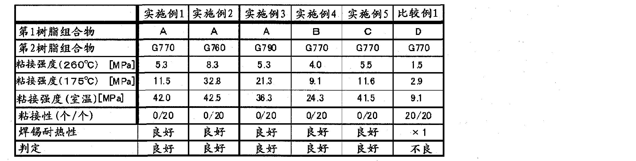 Figure CN102150261AD00161