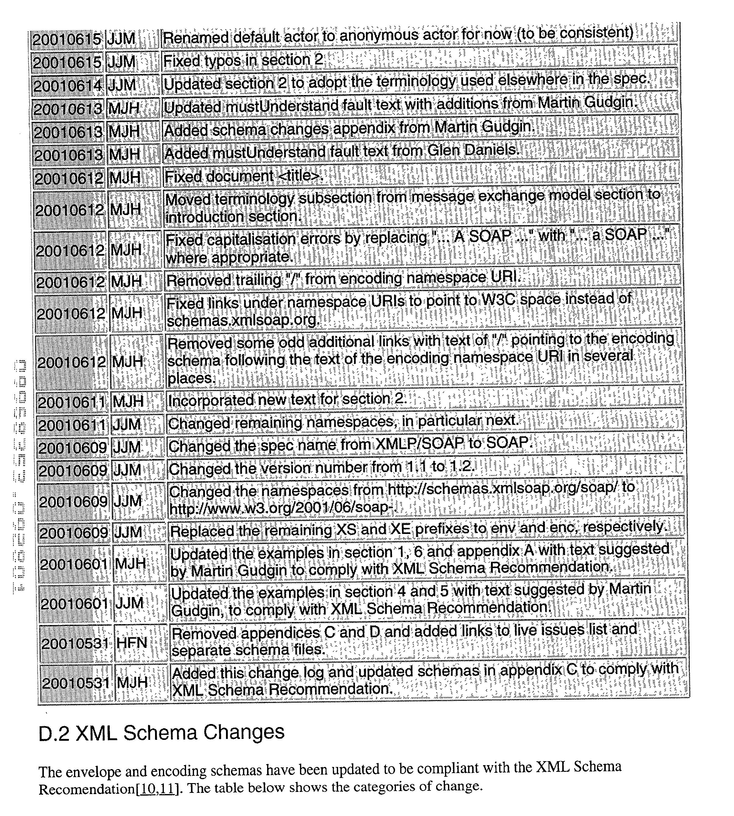 Figure US20030093436A1-20030515-P00056