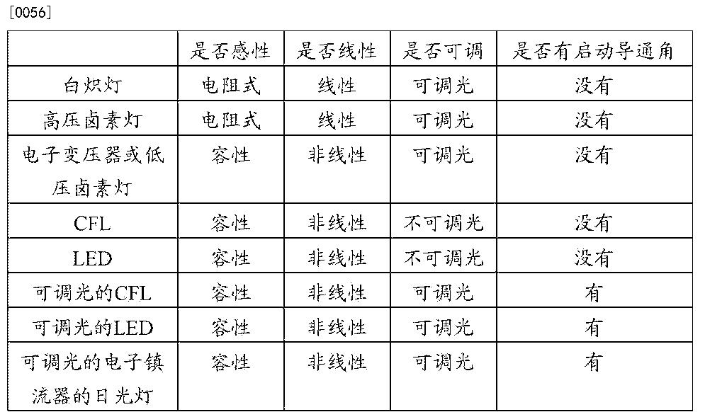 Figure CN102958255BD00101