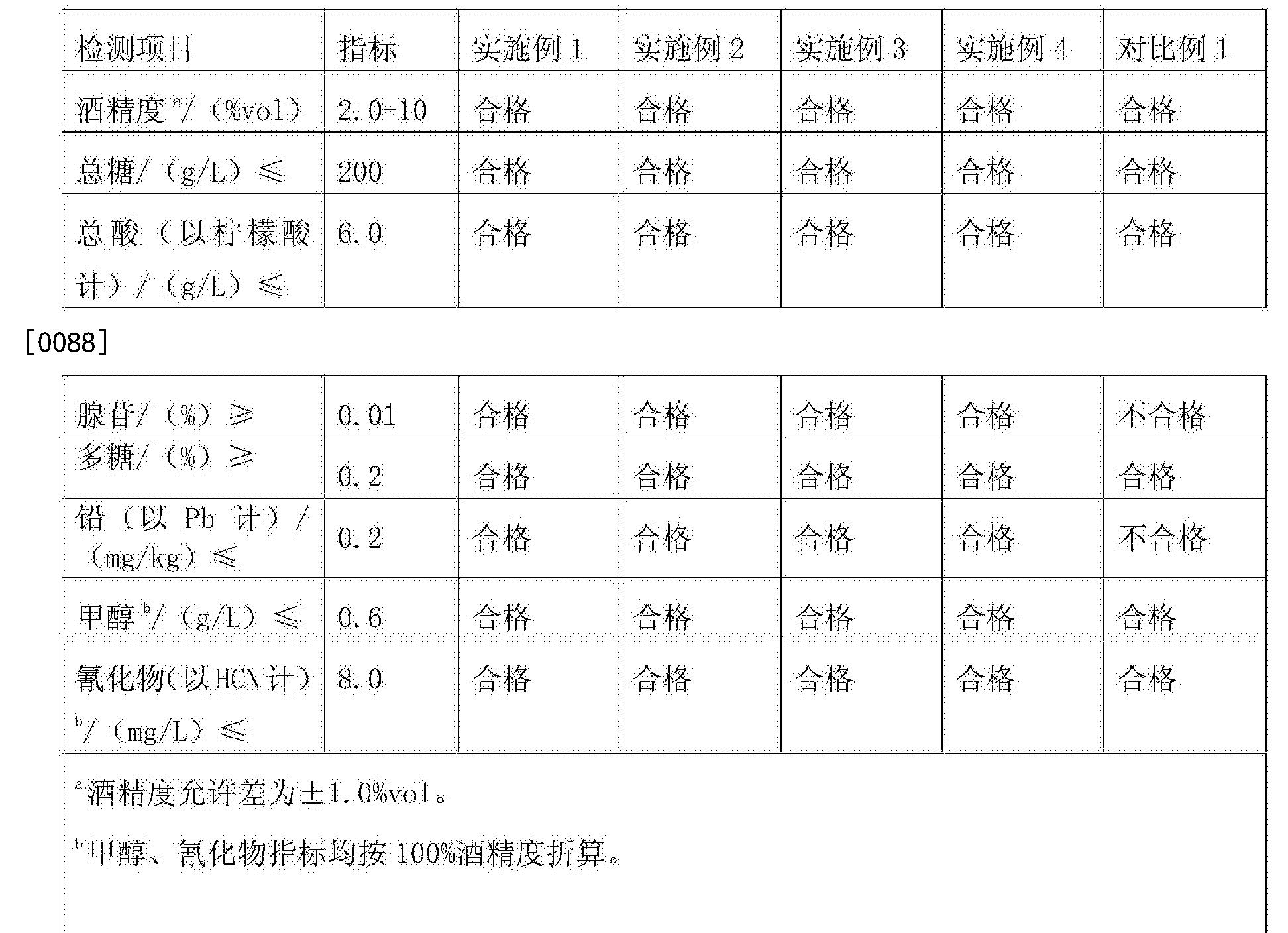 Figure CN106281919AD00101