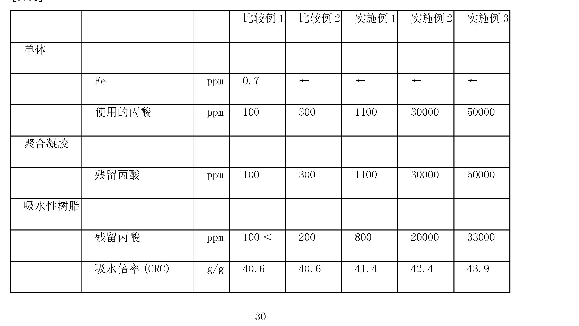 Figure CN102300884BD00301