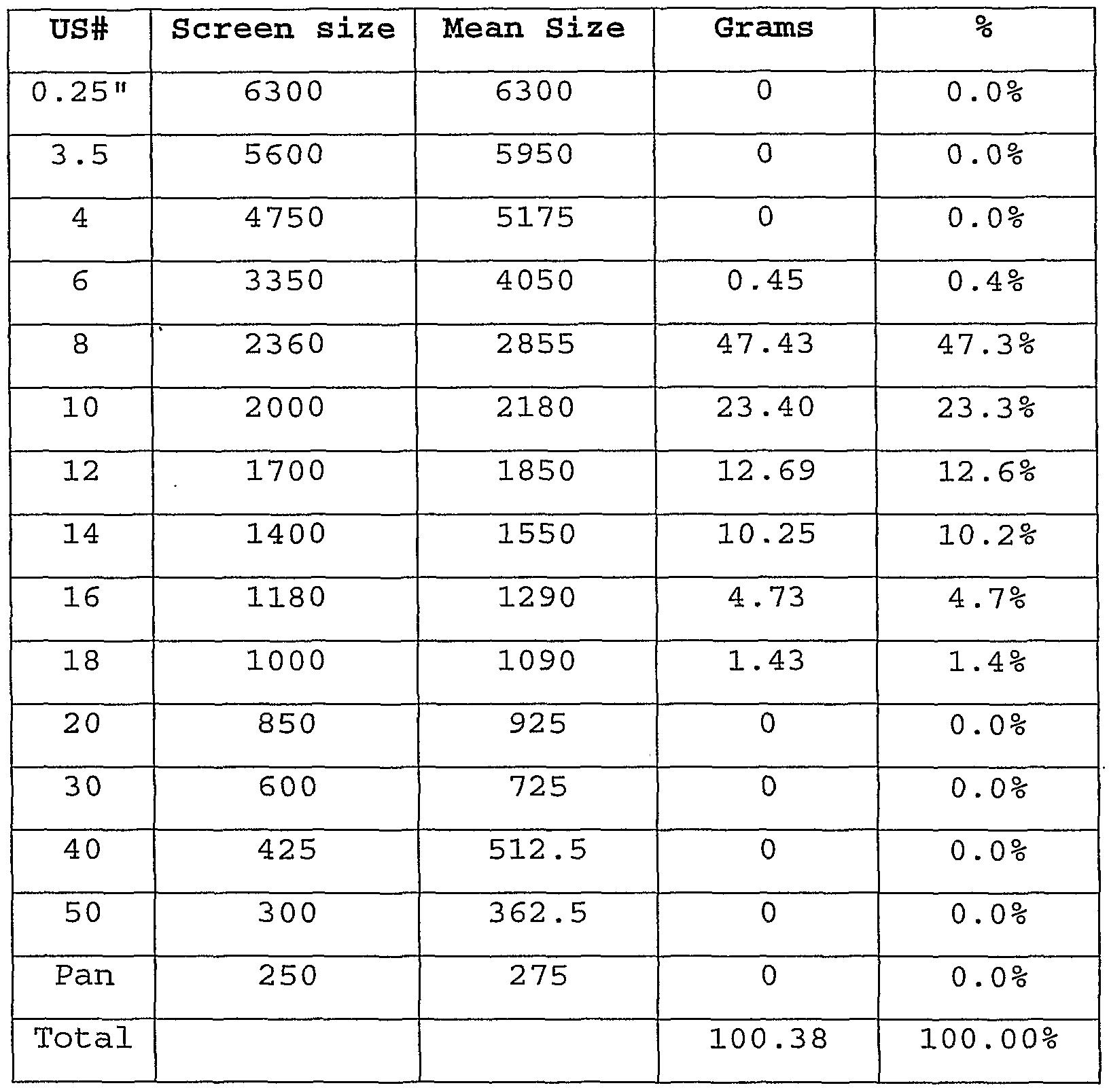 Quadro Comil Screen Size Chart Trinity