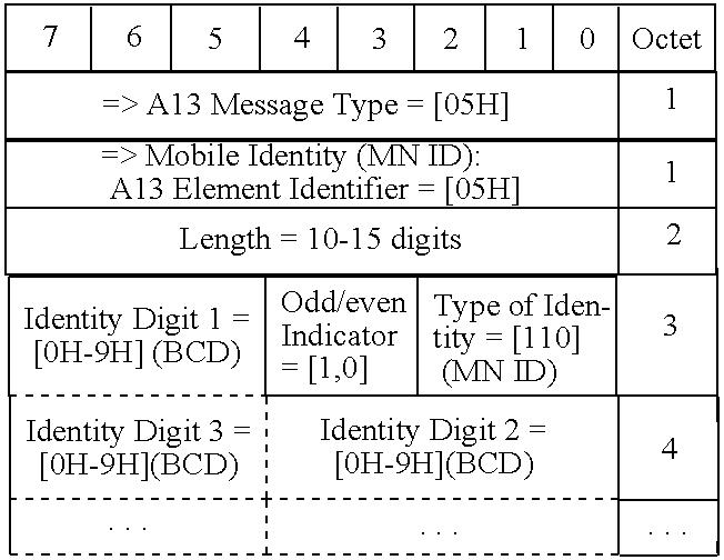 Figure US07620017-20091117-C00001