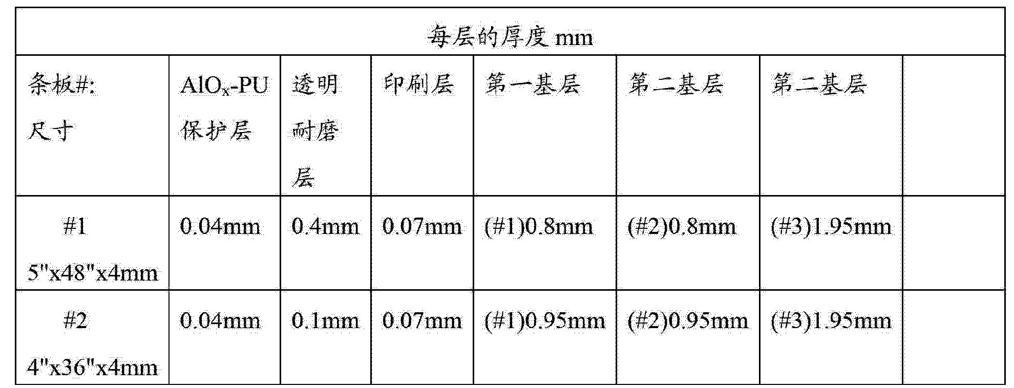 Figure CN102803625BD00491
