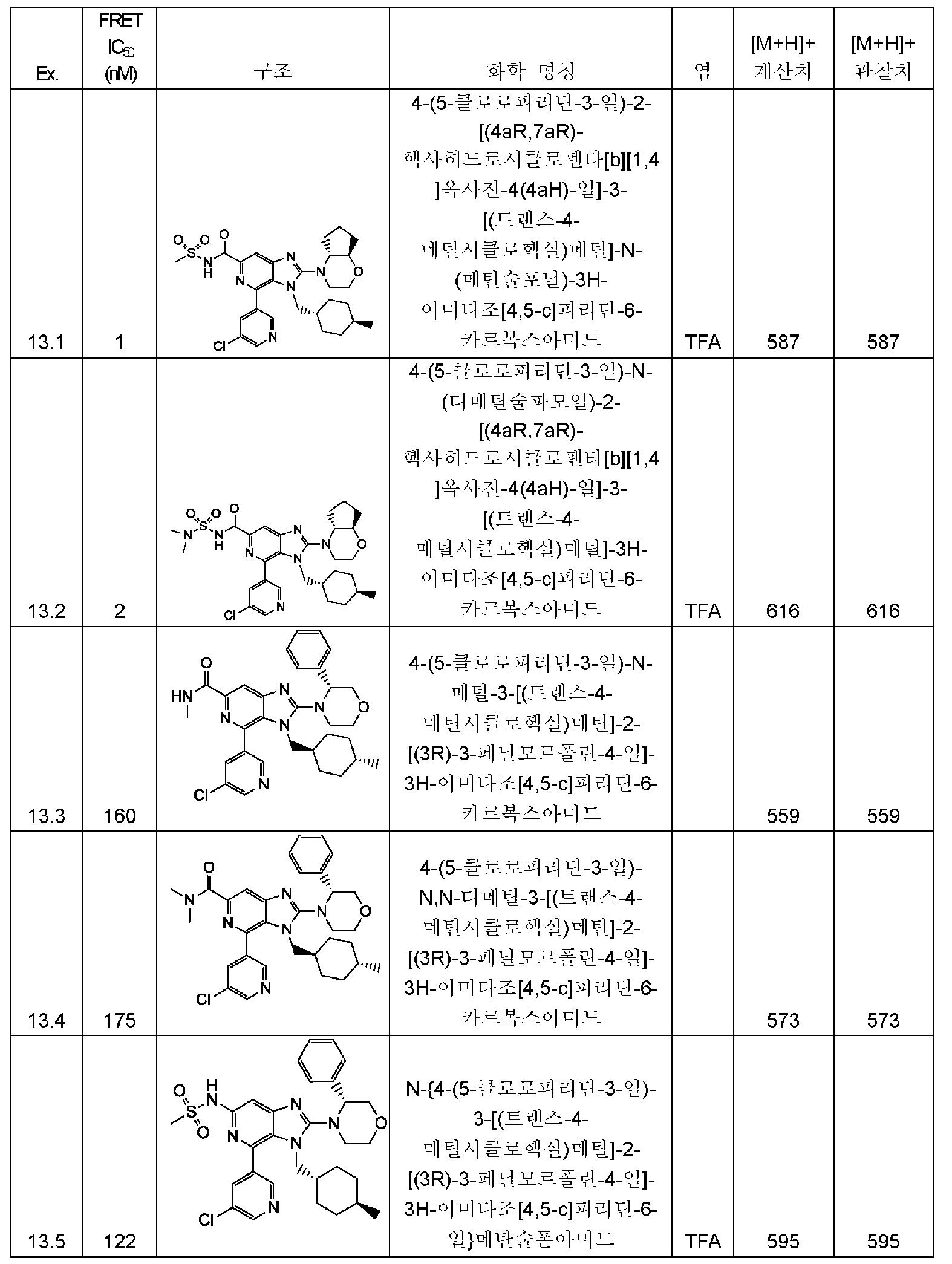 Figure pct00447