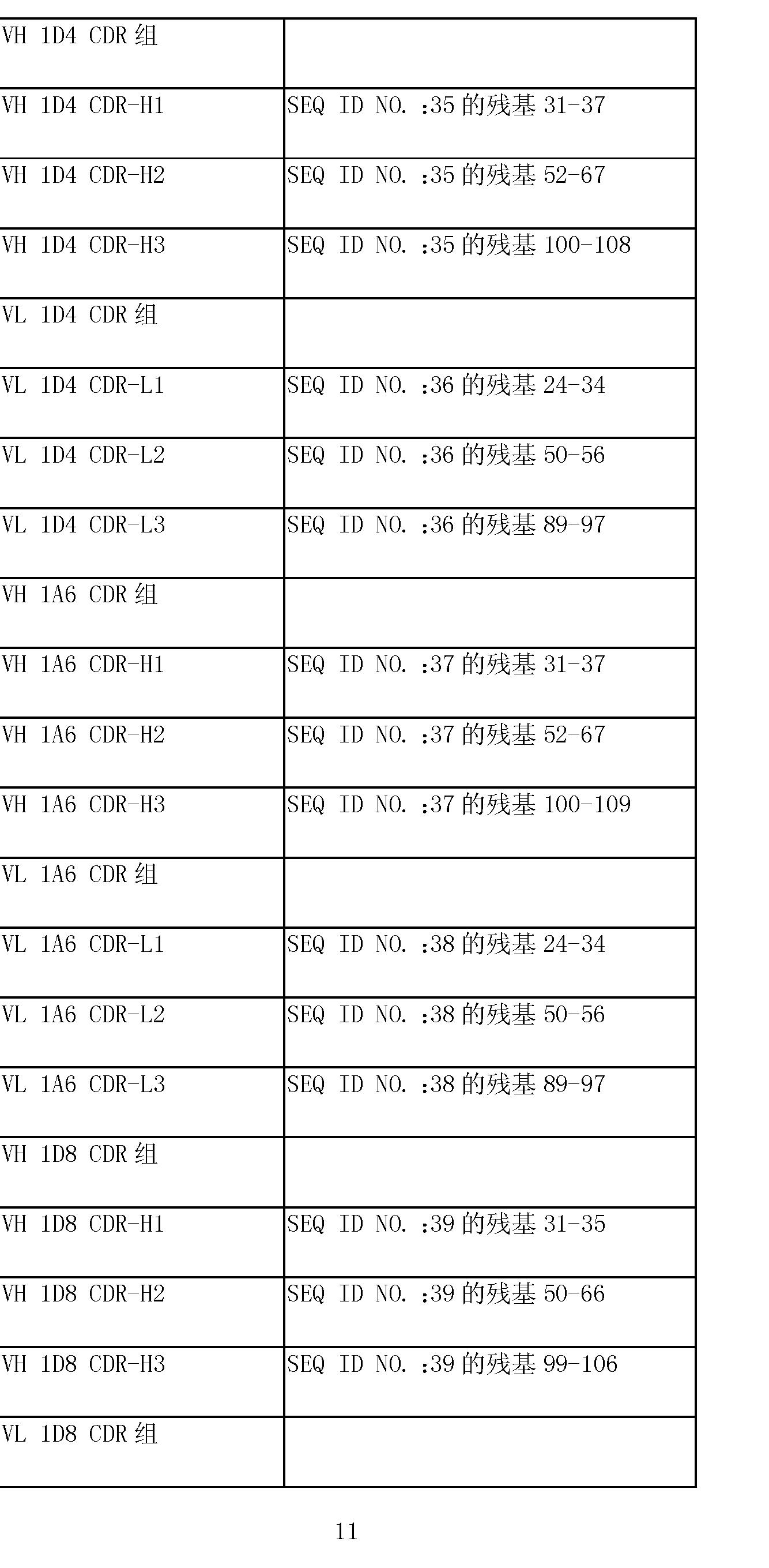 Figure CN103145838AD00111