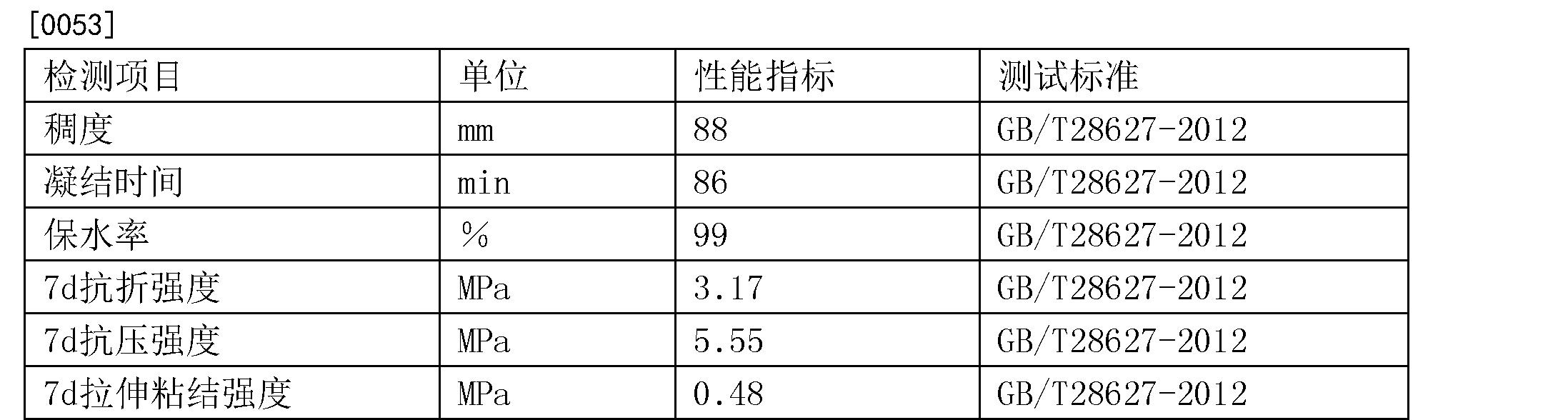 Figure CN104961423BD00062