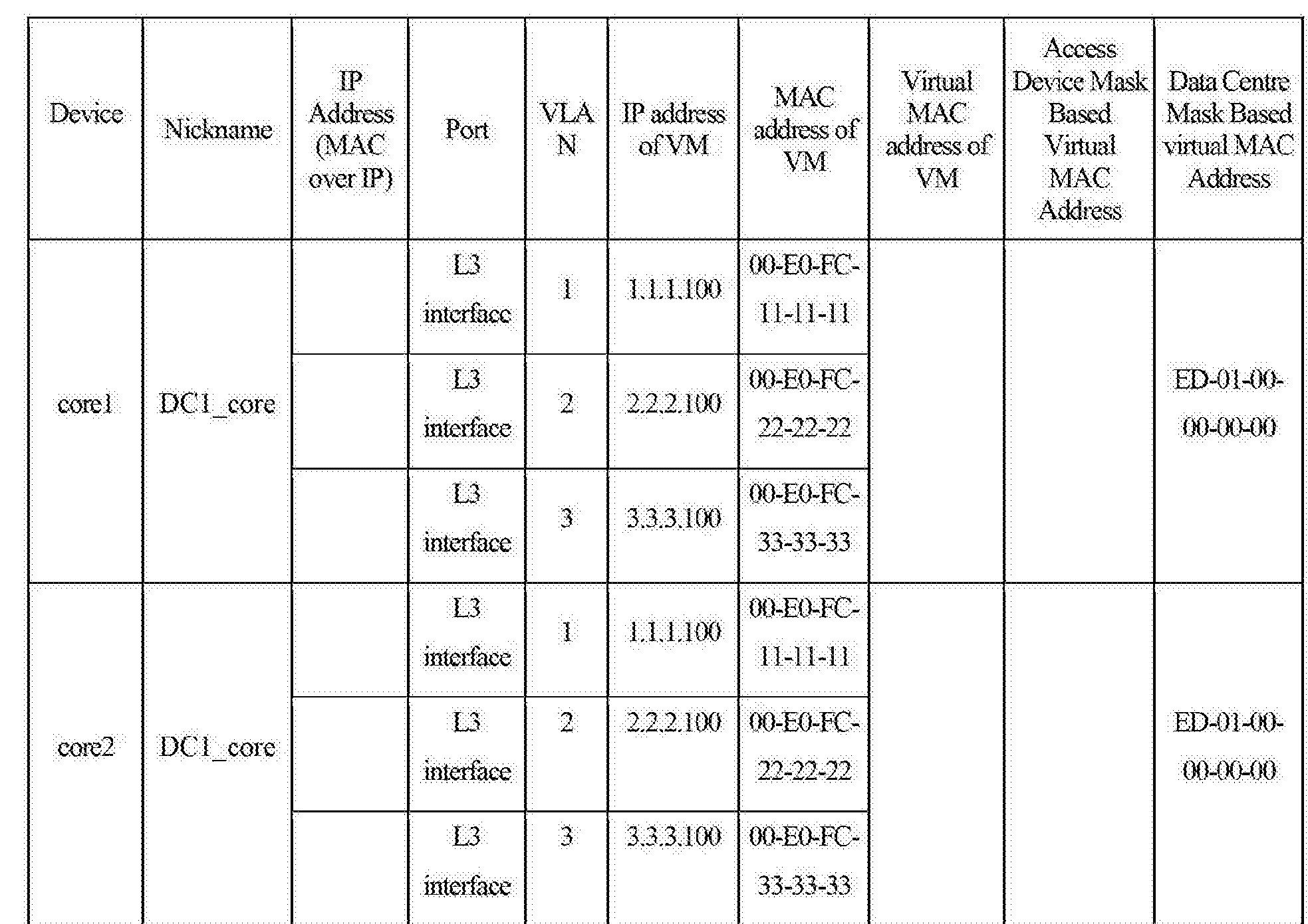 Figure CN103227843BD00281