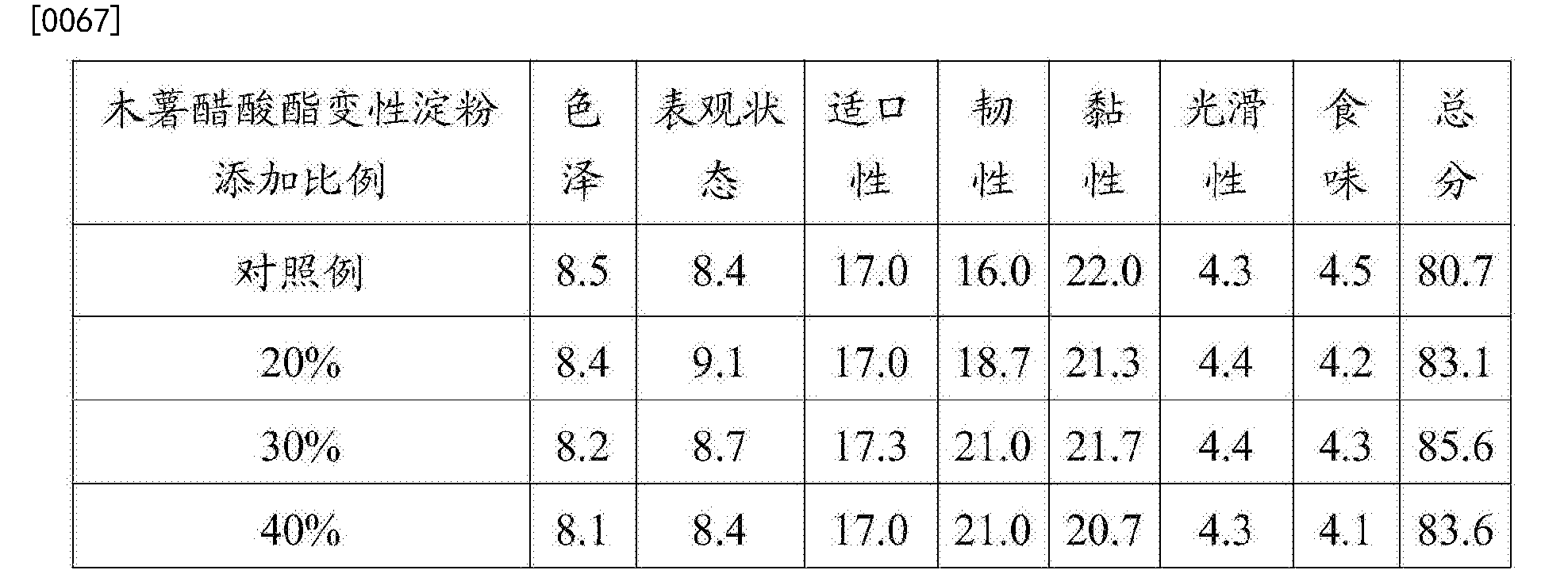 Figure CN106722124AD00082