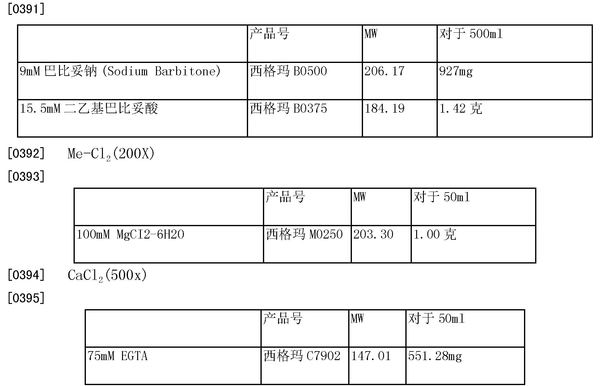 Figure CN101325963BD00631