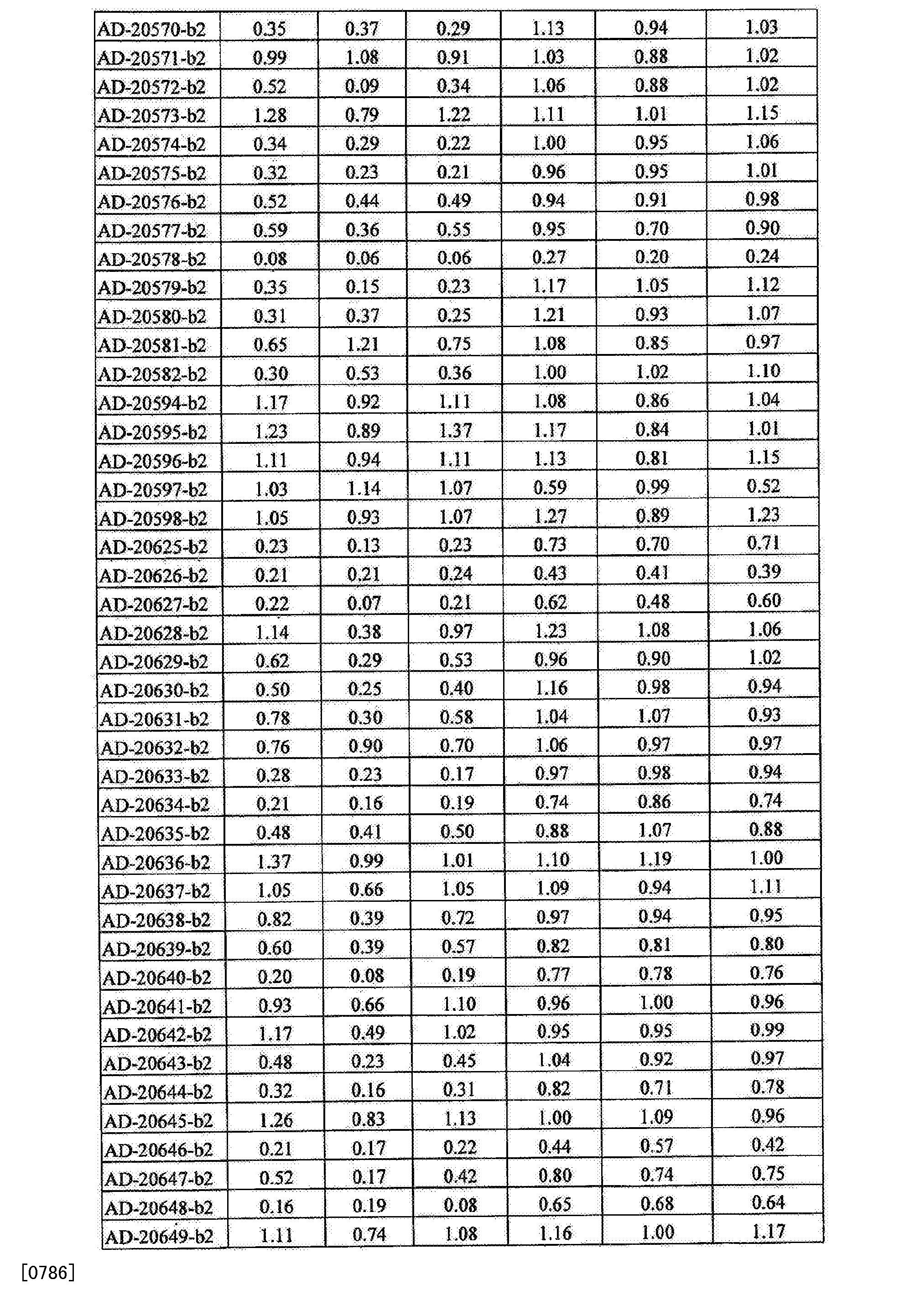 Figure CN105125572AD01471