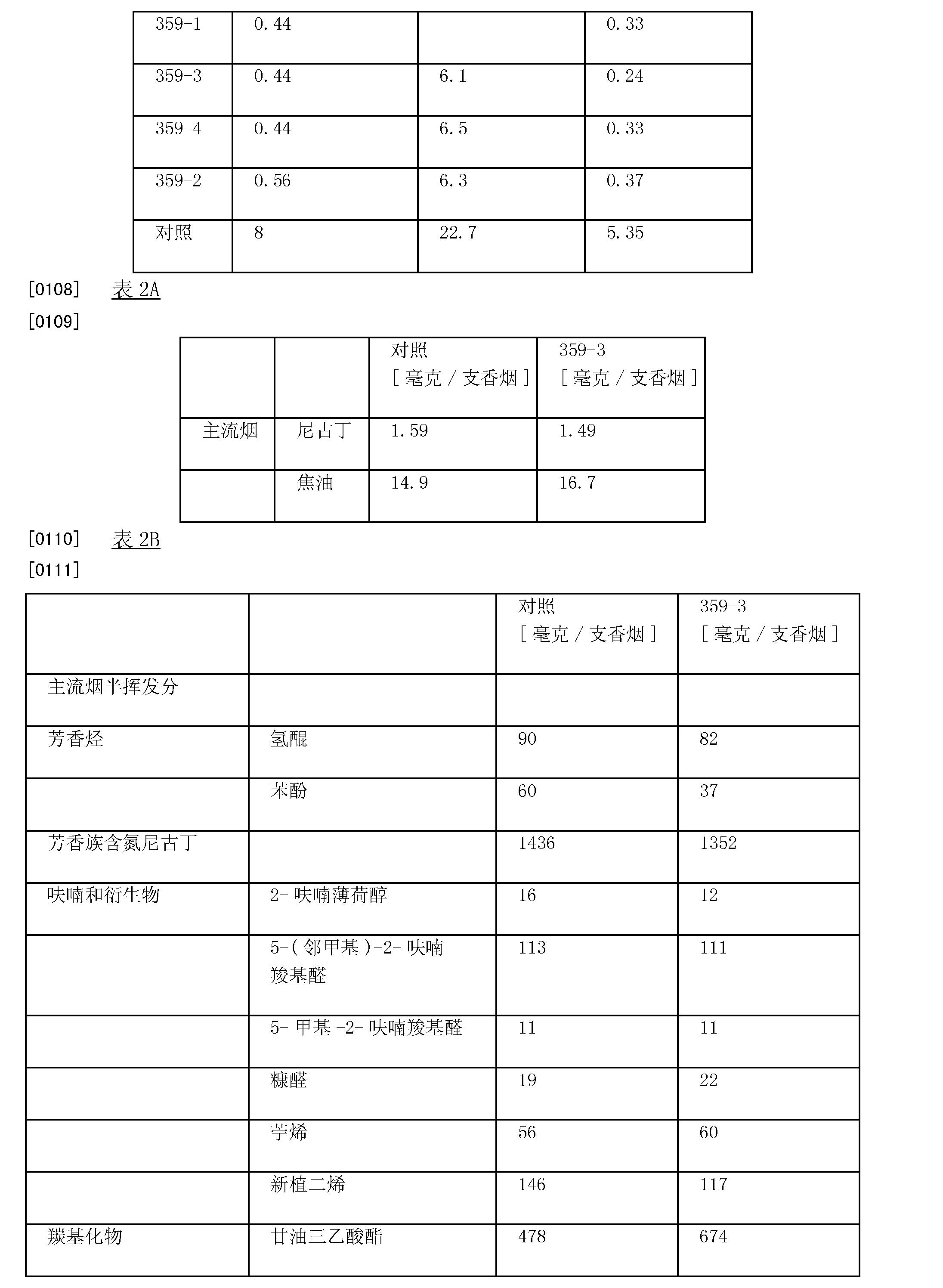 Figure CN101381972BD00141