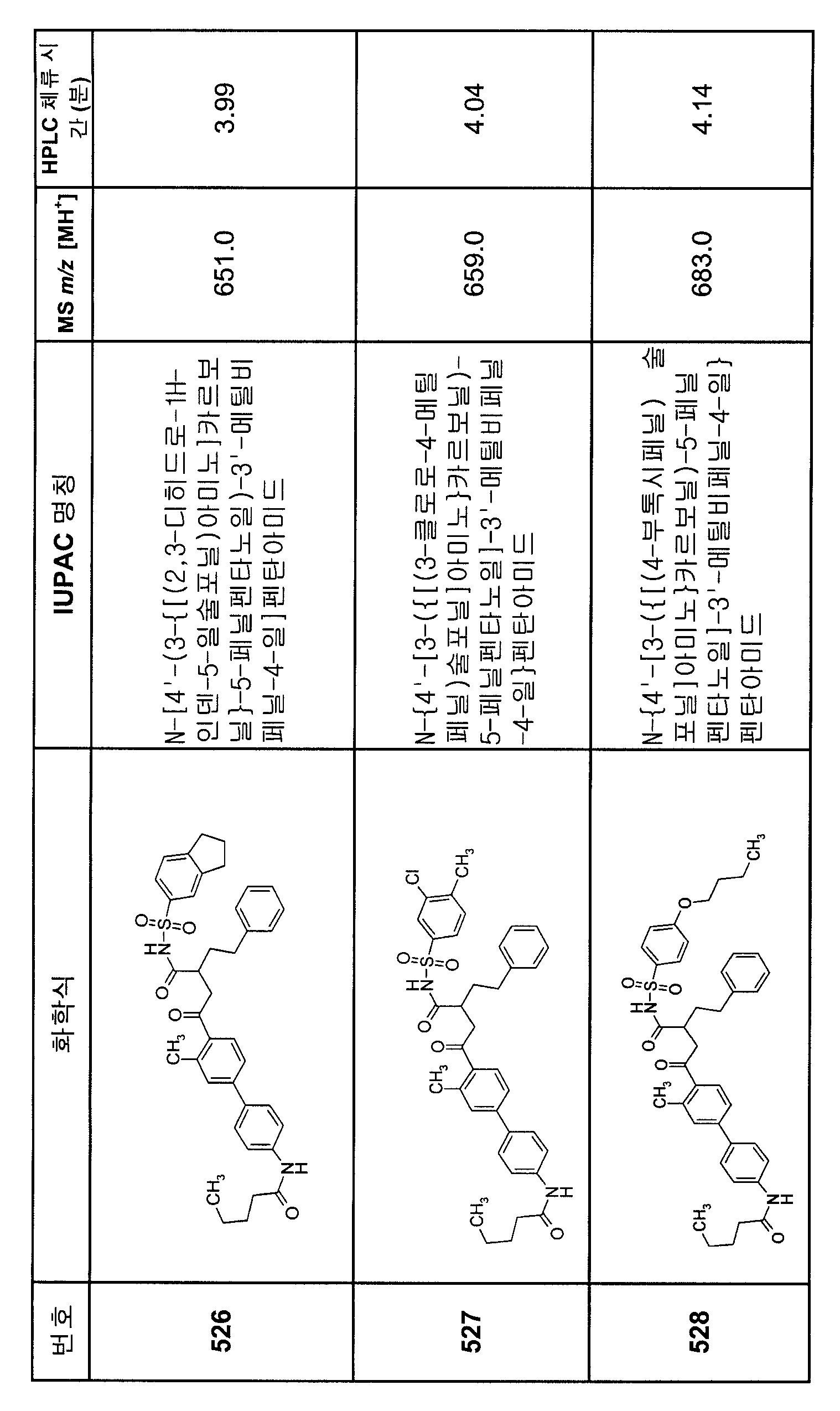Figure 112007082249387-PCT00315