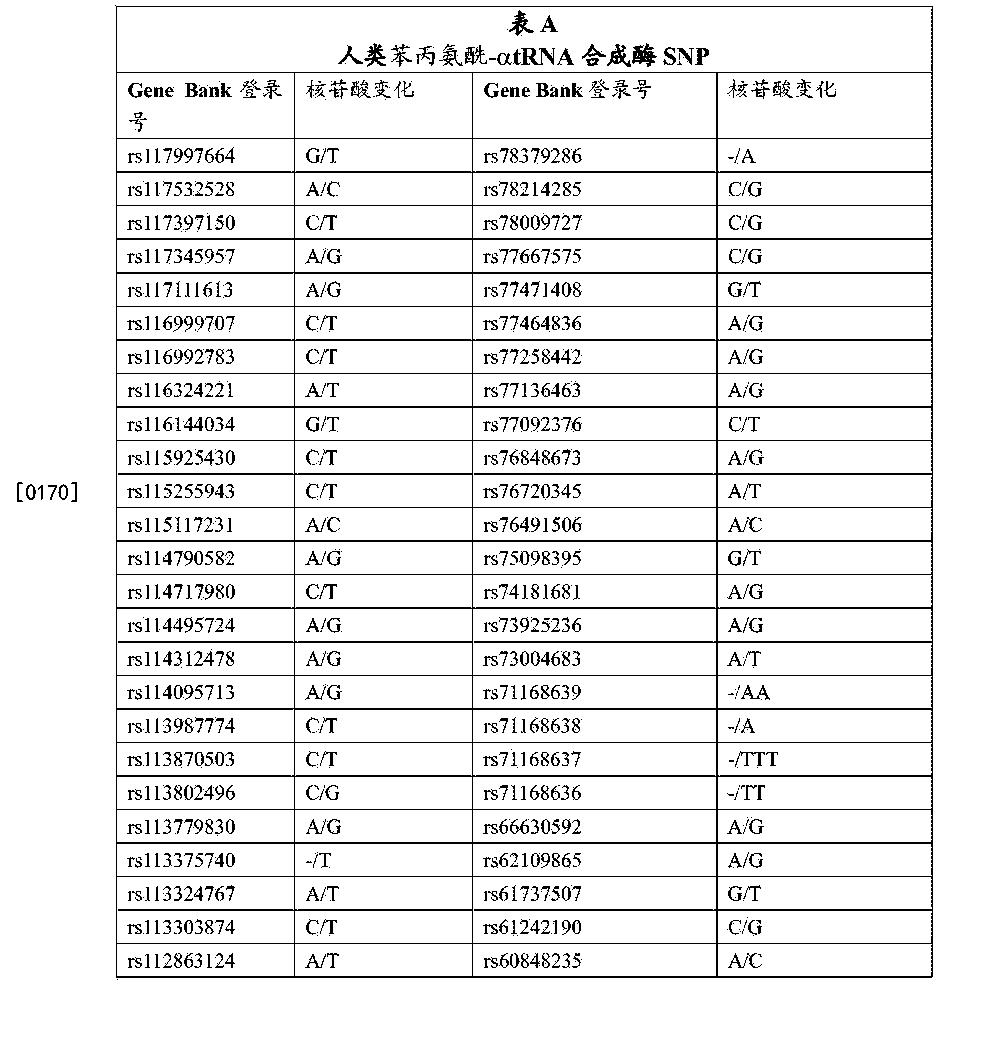 Figure CN105820252AD00461