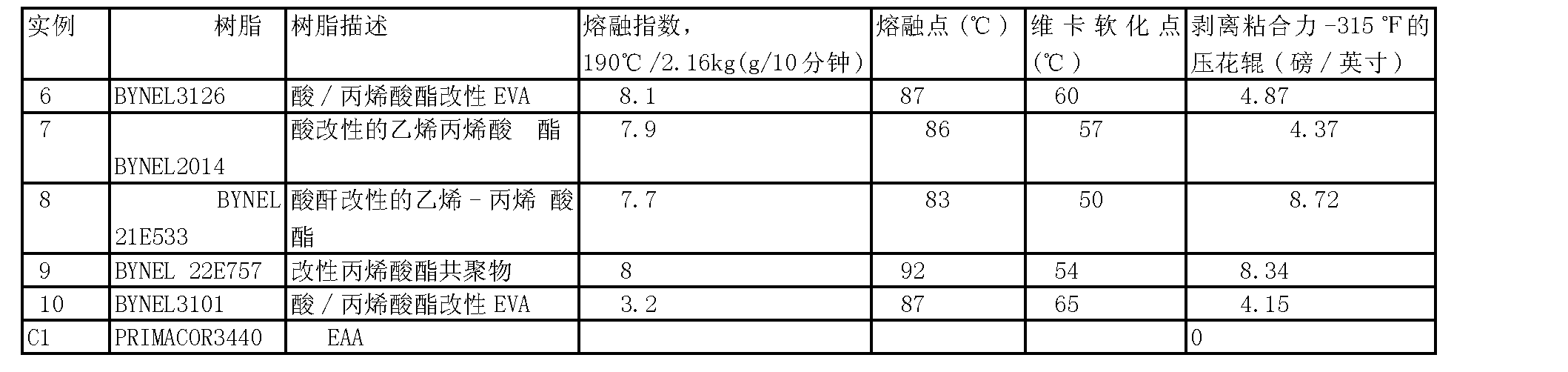 Figure CN101421646BD00152