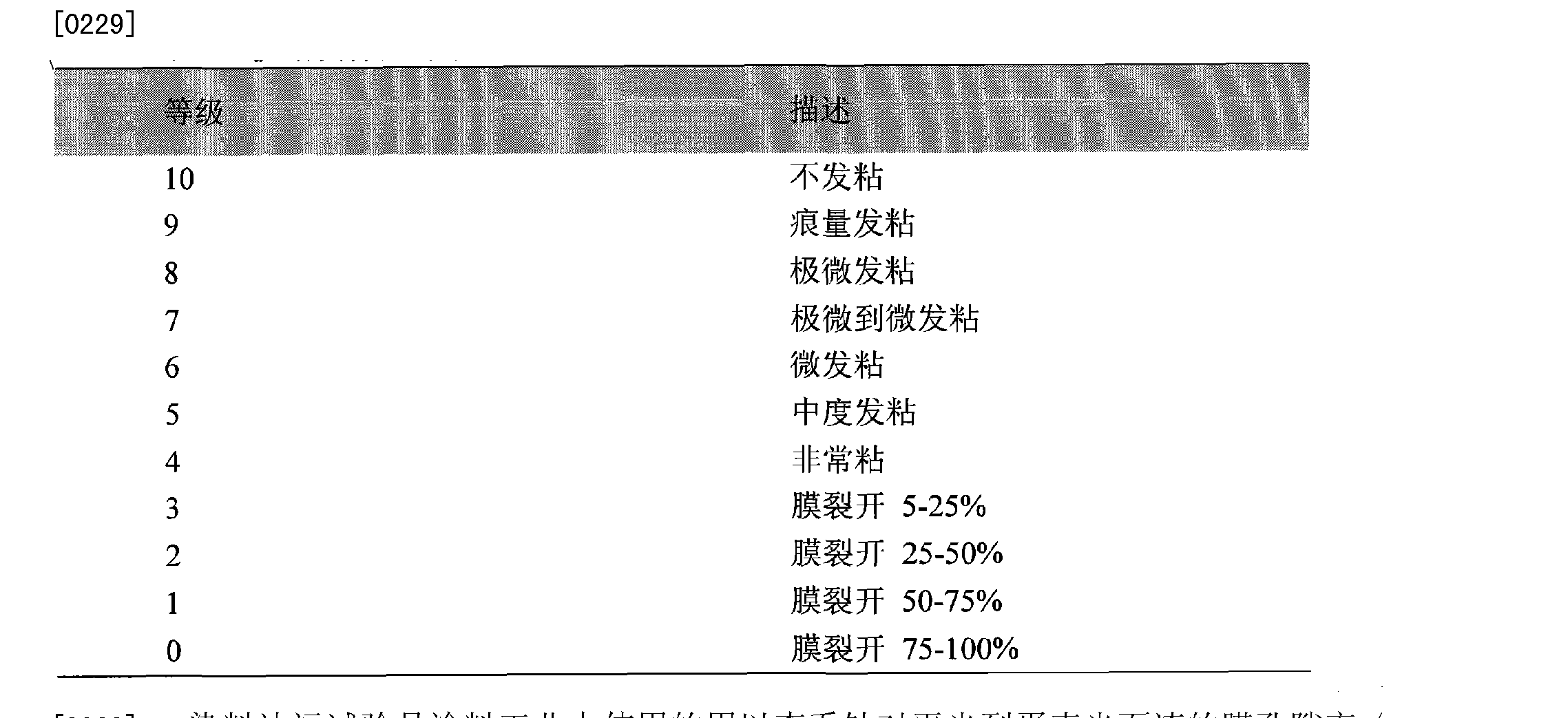 Figure CN101665647BD00211