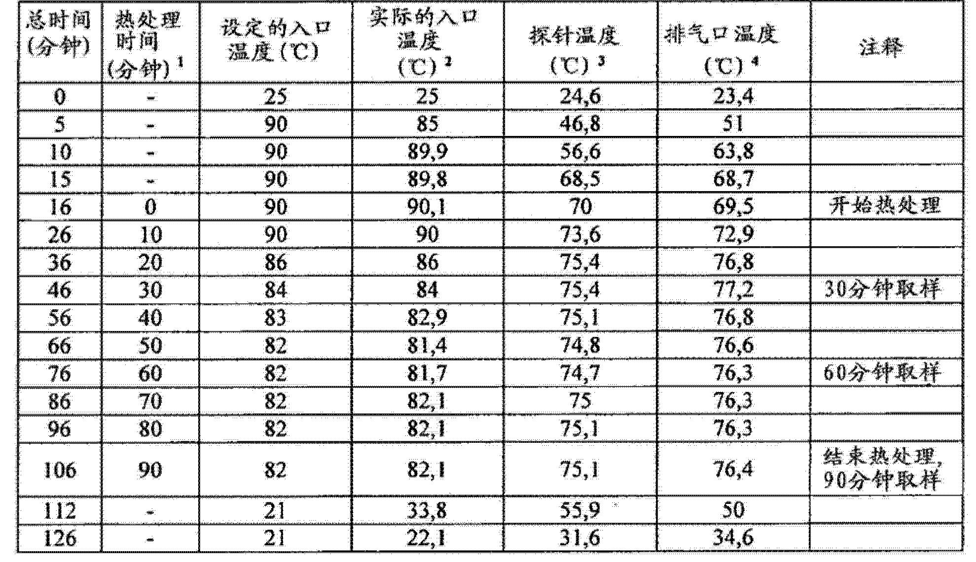 Figure CN102743355BD00991