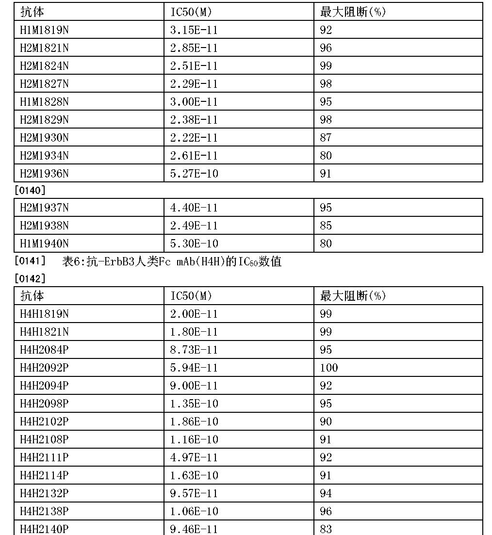 Figure CN103917562BD00271