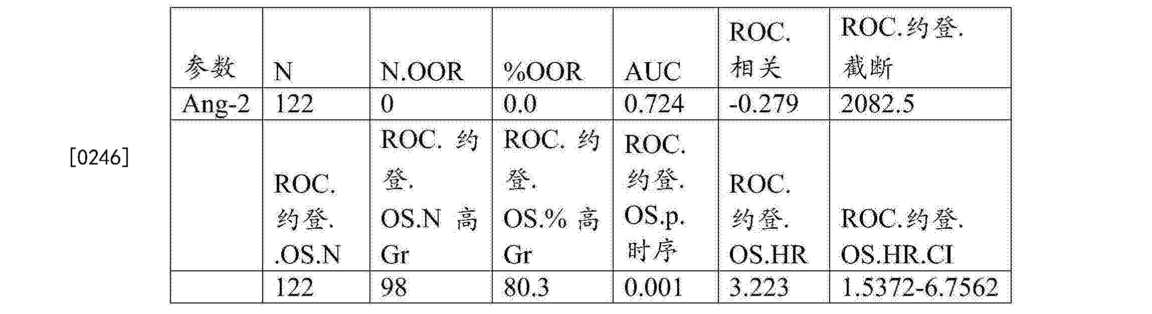 Figure CN105264380BD00341