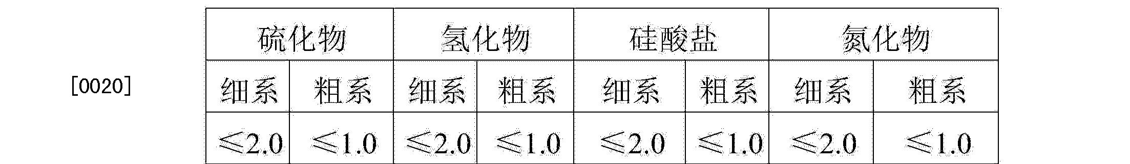 Figure CN104028956AD00041