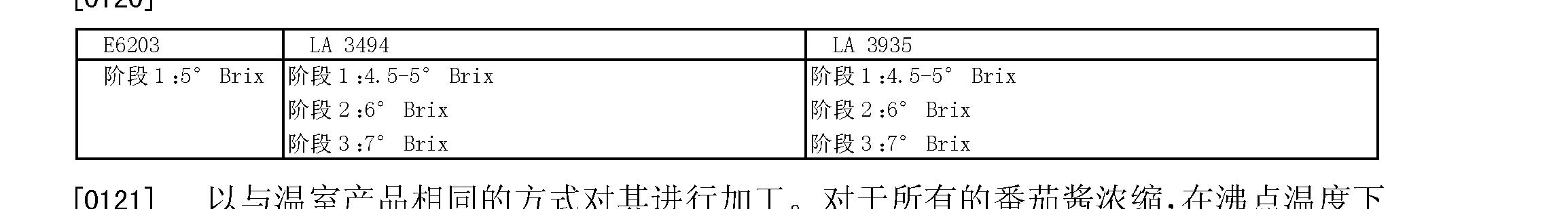 Figure CN101646351BD00182
