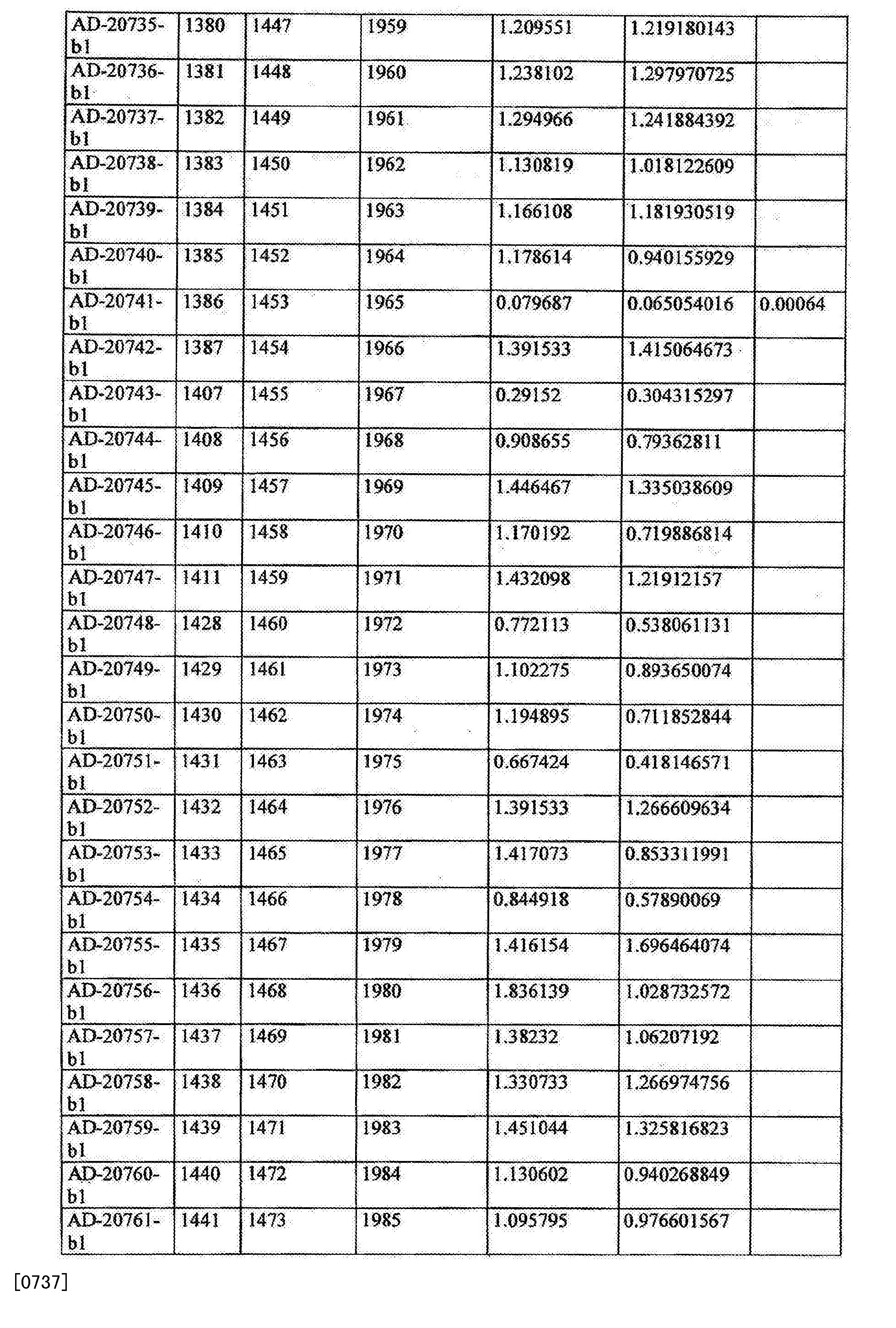 Figure CN105125572AD01301