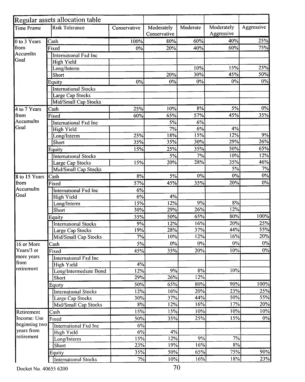 Figure US20030028466A1-20030206-P00022