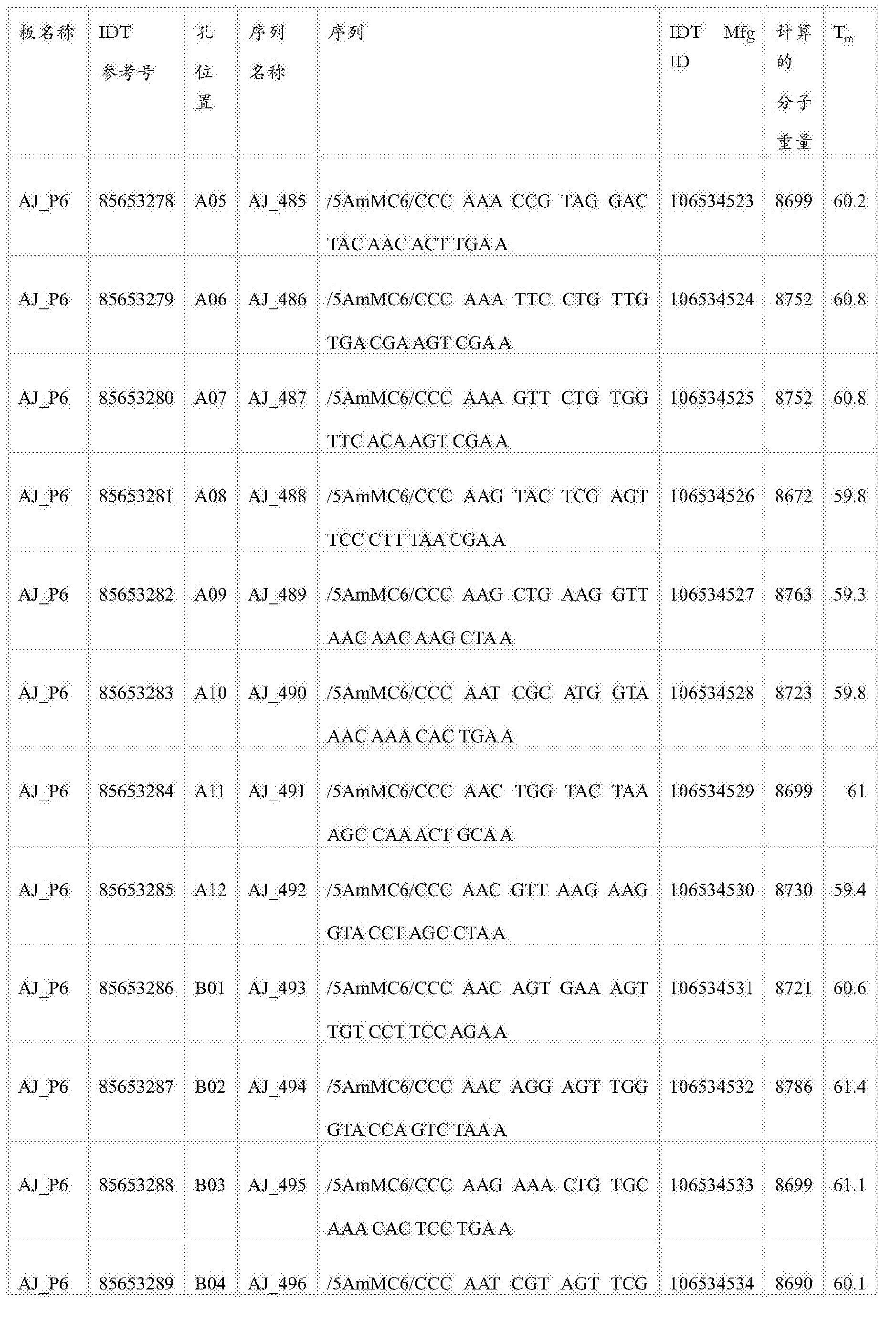 Figure CN105745528AD00751