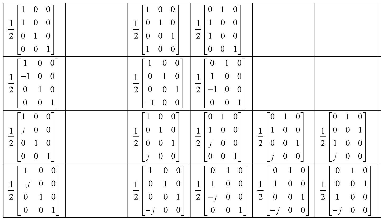 Figure 112010009825391-pat01032