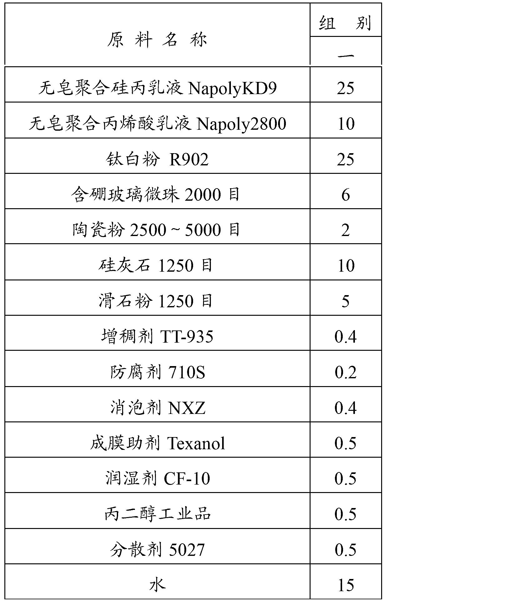 Figure CN101735700BC00031