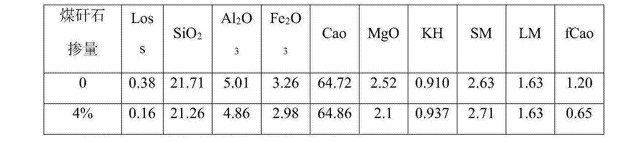 Figure CN106277865BD00062