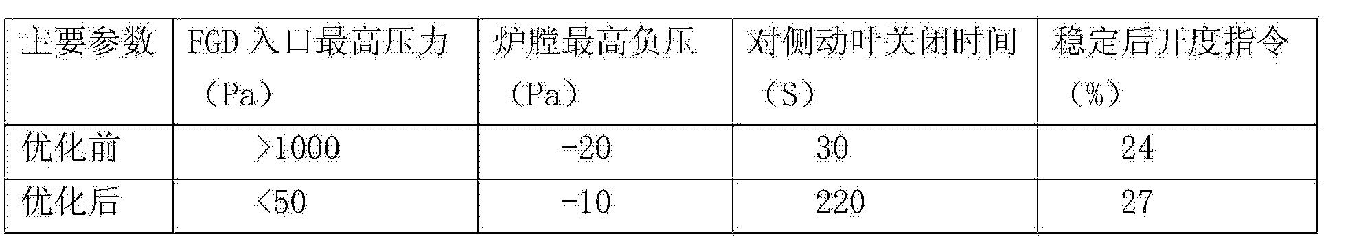 Figure CN104033410AD00081